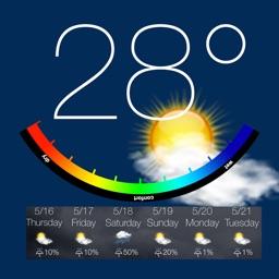 Weather°  Forecast Meteorology