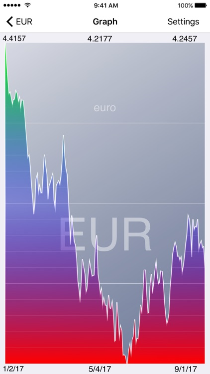Fast Exchange Rate screenshot-3