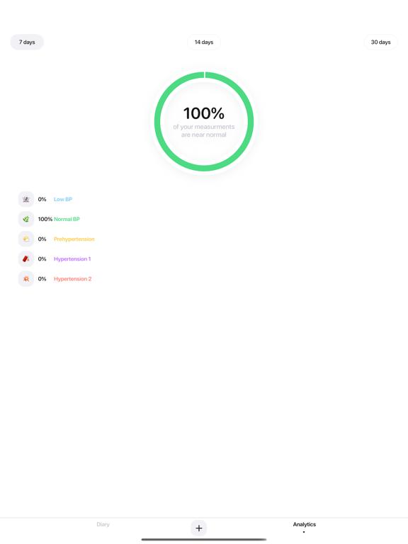 Blood pressure app+ screenshot