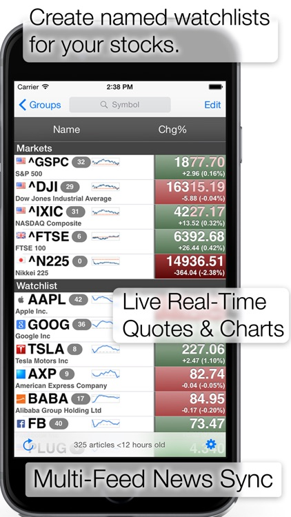 StockSpy: Real-time Quotes