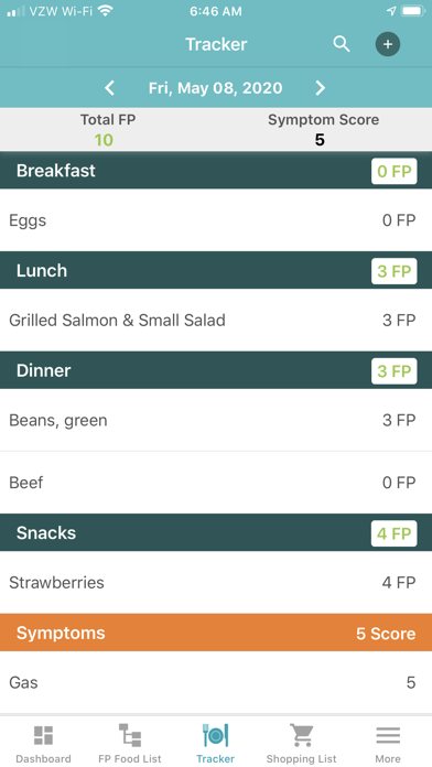 Fast Tract Dietのおすすめ画像4
