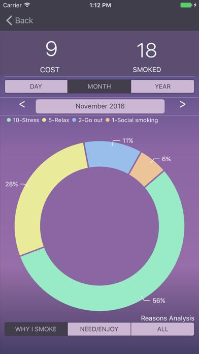 Cigs Counter screenshot