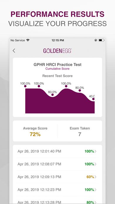 GPHR HRCI Practice Test Prep | App Price Drops