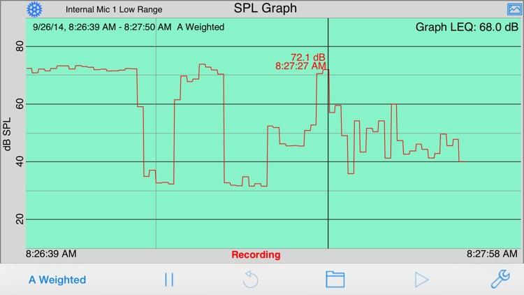 SPL Graph screenshot-0