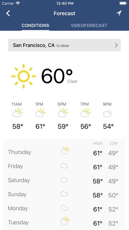 ABC4 Weather