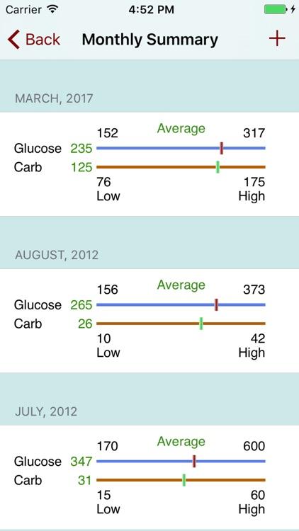Diabetes:360