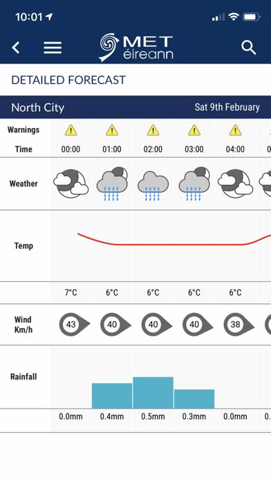 Met Éireann Weather Irelandのおすすめ画像2