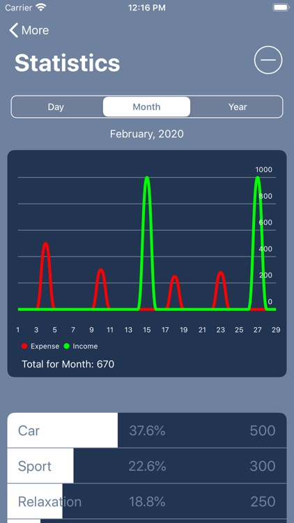 CoinSave Cost accounting screenshot-3