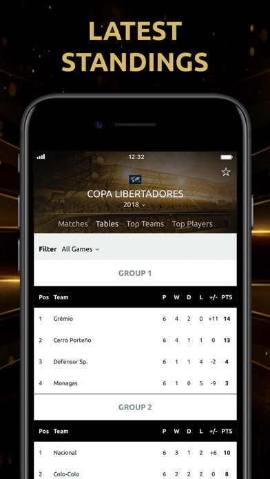 Screenshot for CONMEBOL Libertadores in United Kingdom App Store