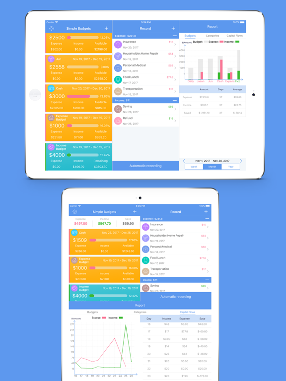 Simple Budget - Save Money Screenshots