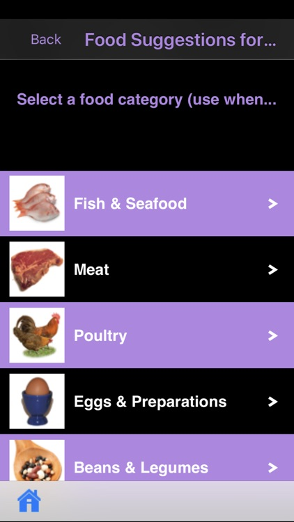 Ketogenic (Keto) Diet screenshot-4