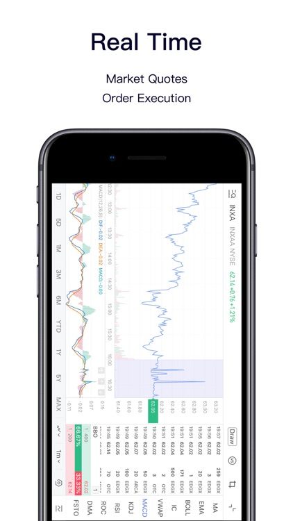 Webull: Stock Trading & Invest screenshot-3