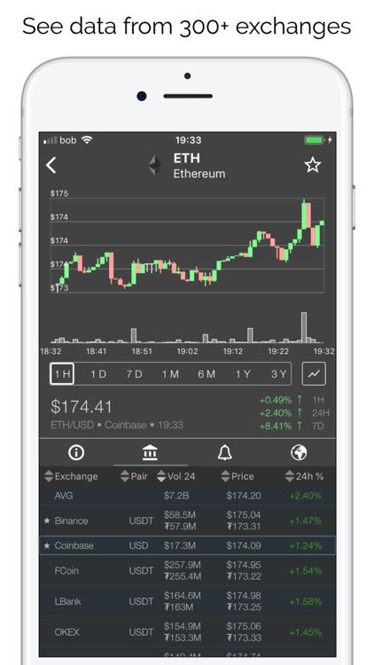Crypto App - Widgets, Alerts