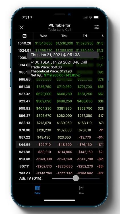 Options Profit Calculator screenshot-0
