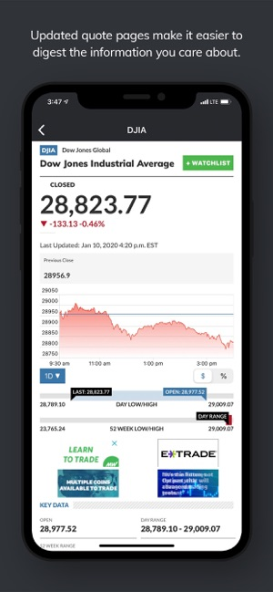 Marketwatch News Data On The App Store