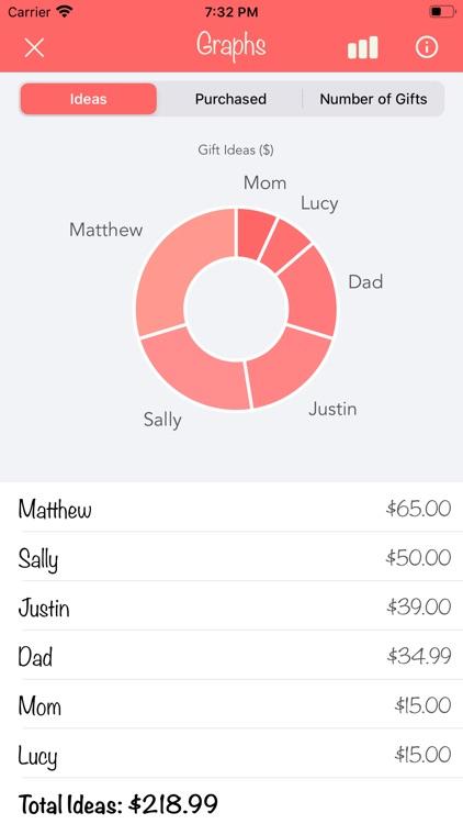 Christmas Gift List Tracker