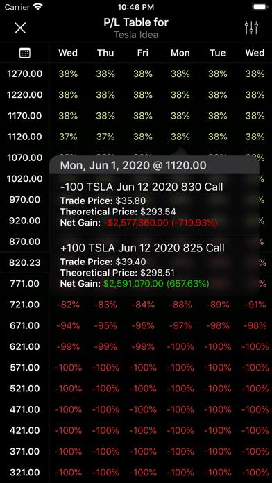 Options Profit Calculator Screenshot