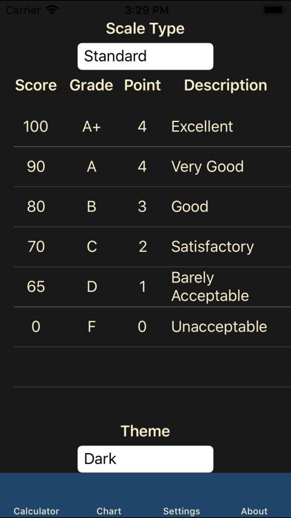 Easy Grader Tool