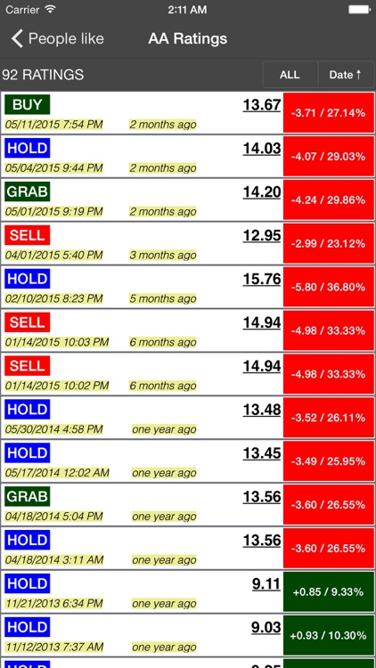 Cheap Stocks screenshot-3