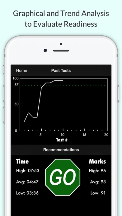 Screenshot for DMV Hub - Permit Practice Test in United States App Store