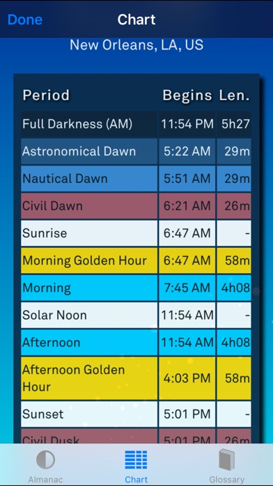 Sol: Sun Clock Screenshot