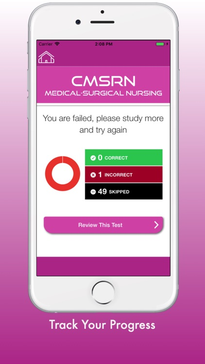 CMSRN Mastery Test Prep screenshot-3