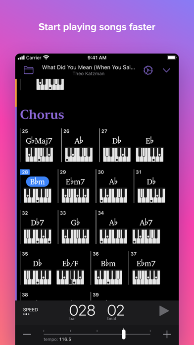cancel Capo - Learn Music by Ear subscription image 2