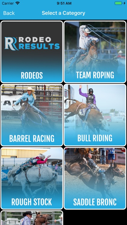 RodeoResults
