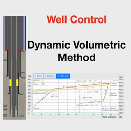 Dynamic Volumetric Method