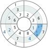 Roundoku - ナンプレ パズルゲーム - iPadアプリ
