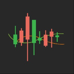 Forex - Signals and Analysis