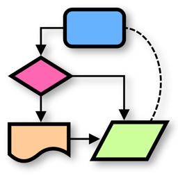 Flow Chart, Block Diagram