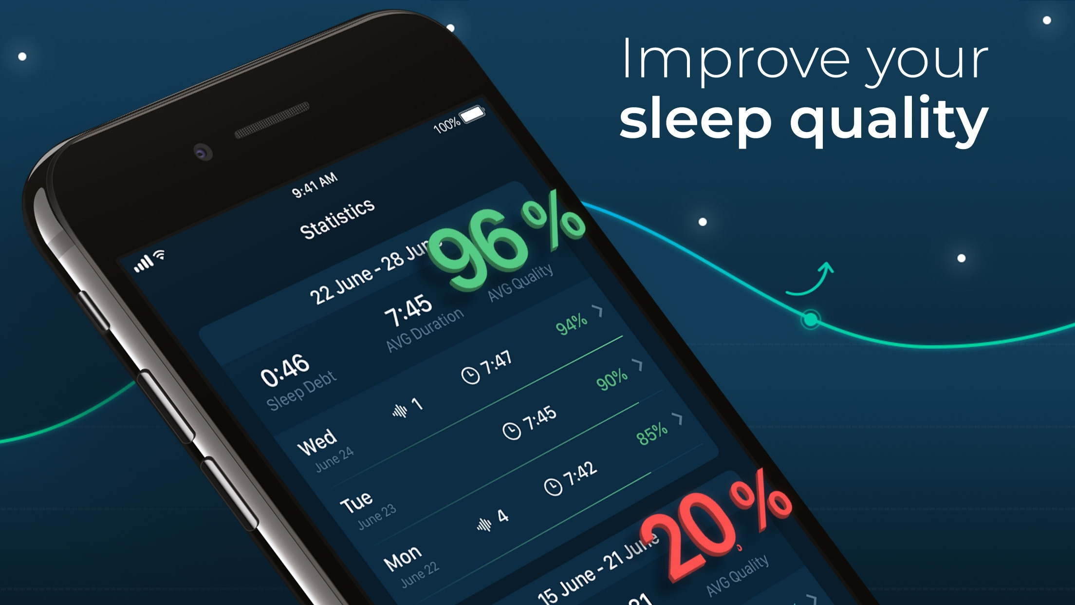 Sleepzy - Sleep Cycle Tracker Screenshot