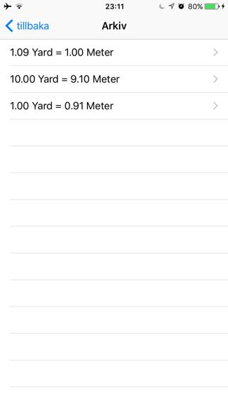 Yard Meter på PC