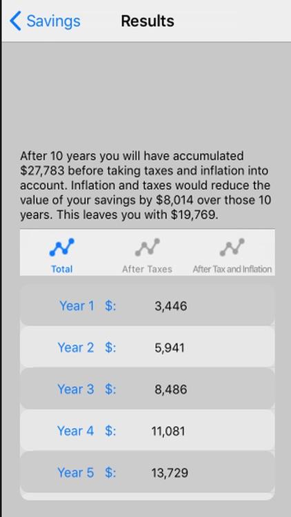 Rohling Wealth Management screenshot-4