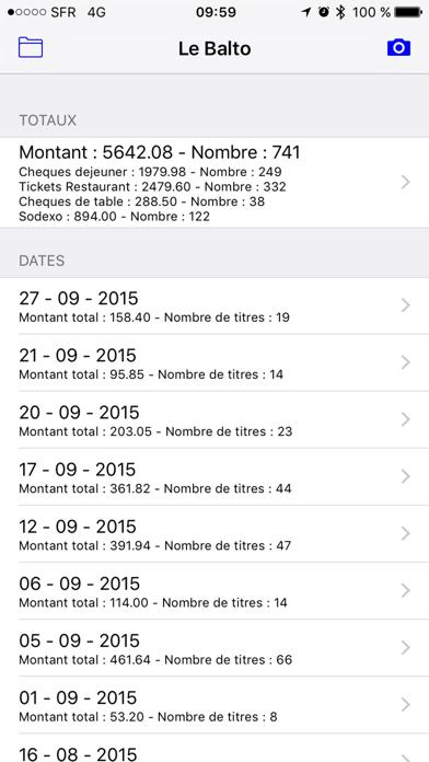 Tickets Restau