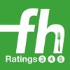 UK Food Hygiene Ratings