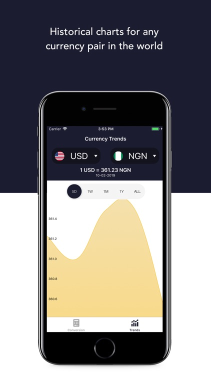 Currency Converter (FX)