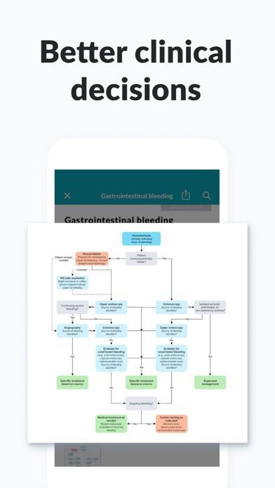 AMBOSS Medical Knowledge USMLE Screenshot