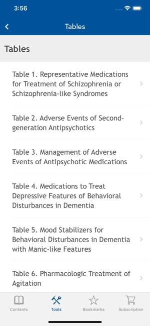 beers list of medications