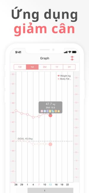 SmartDiet - Theo dõi cân nặng
