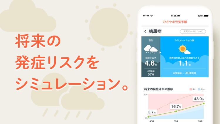 kencom(ケンコム) screenshot-3