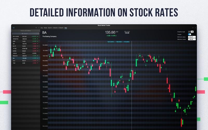 Stock Market - Rates Tracker Screenshot