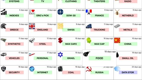 Screenshot #11 for Cheap Stocks