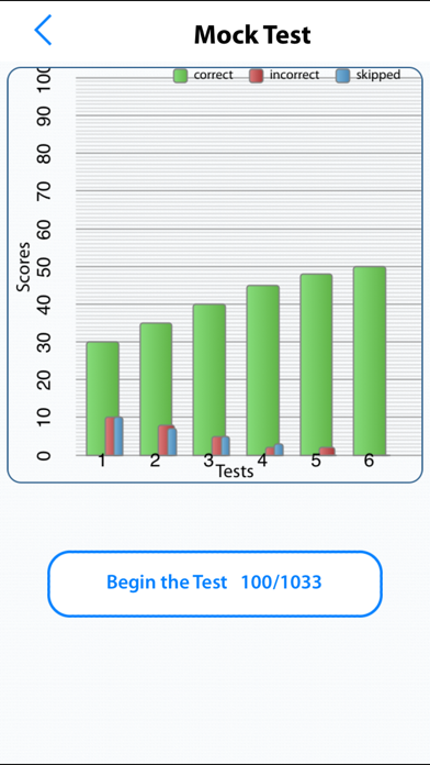 UK LGV Theory Test Screenshots