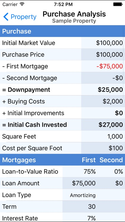Property Evaluator - REI Calc screenshot-3