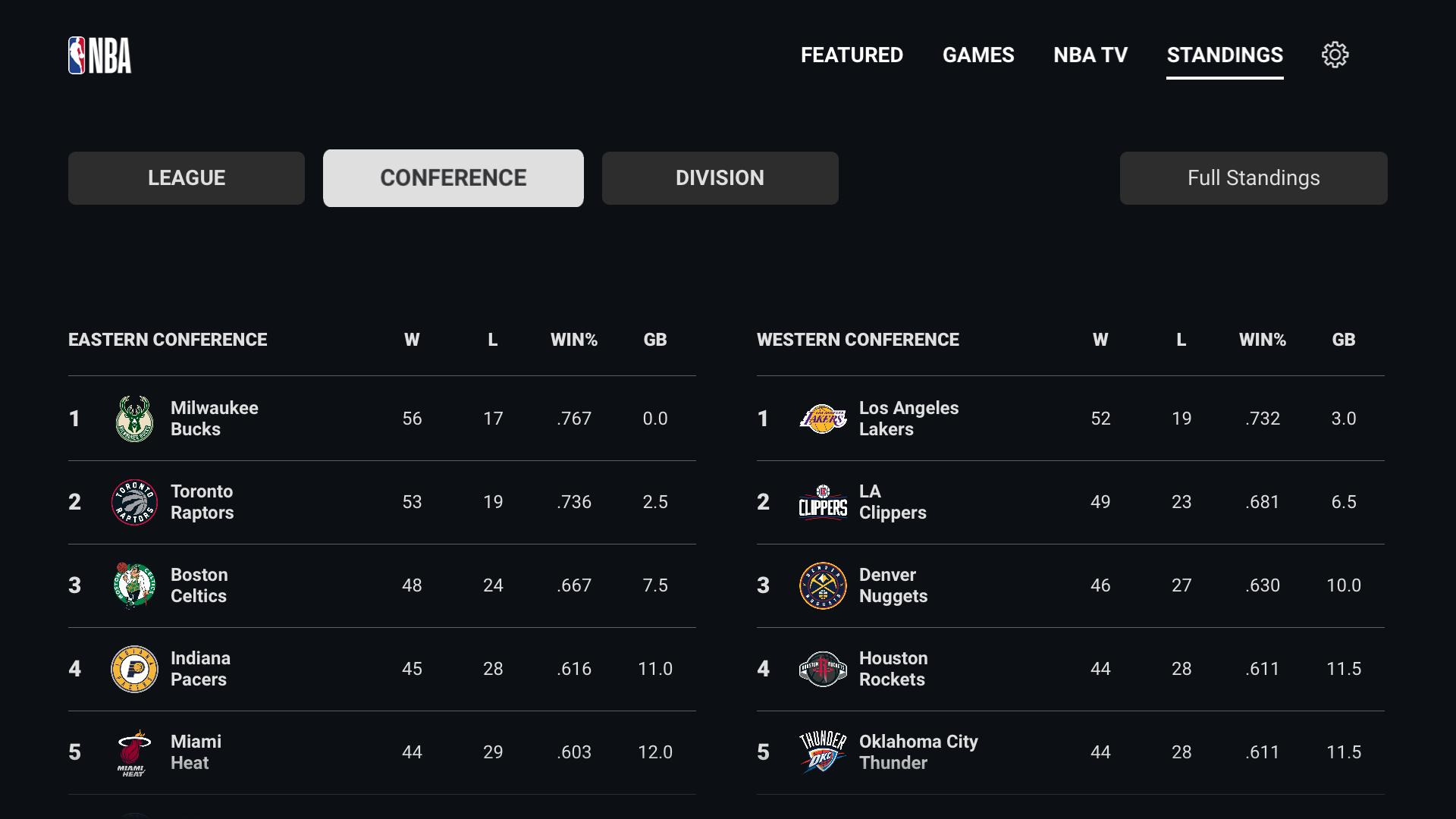 NBA: Live Games & Scores screenshot 12