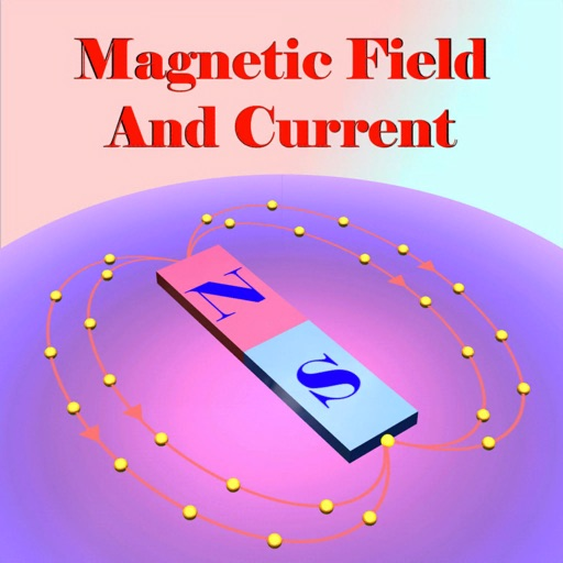 Magnetic Field And Current