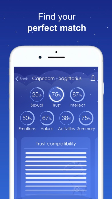 Astrology & Palmistry Coach screenshot 3