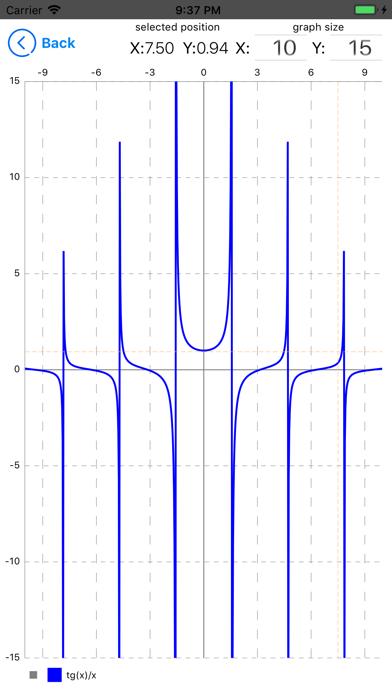 download scientific diag dnase - 392×696
